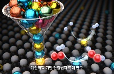 """화공 한정우 교수 공동연구팀, """"몸값 비싼"""" 금속 촉매, '결함' 있는 지지체로 효율 높인다"""